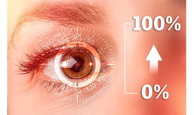 presbicia y miopía