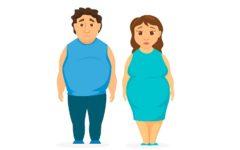 Qué es la obesidad